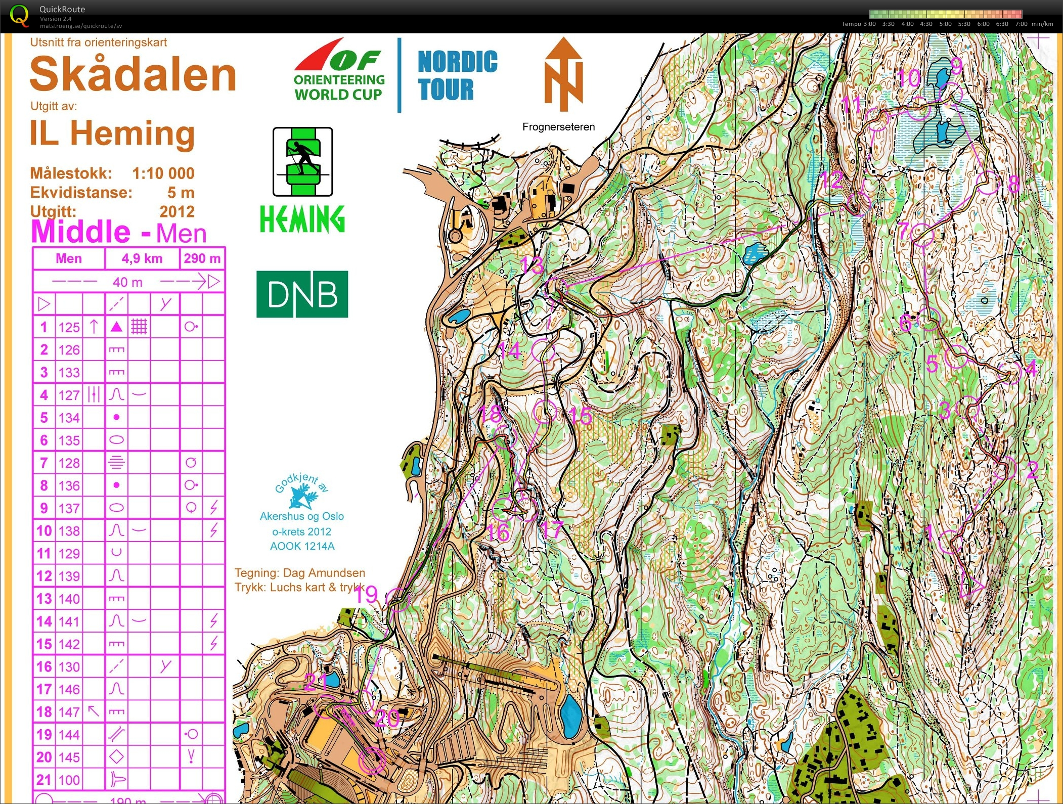 Nordic Orienteering Tour, stage 2, World Cup (2012-09-02)